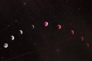 What is Mercury retrograde? - 2019